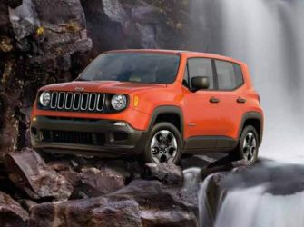 Jeep Renegade Available To Rent
